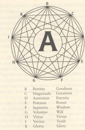 enneagramma grafologia luciano massi
